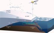 antarctic-ice-shelf-diagram